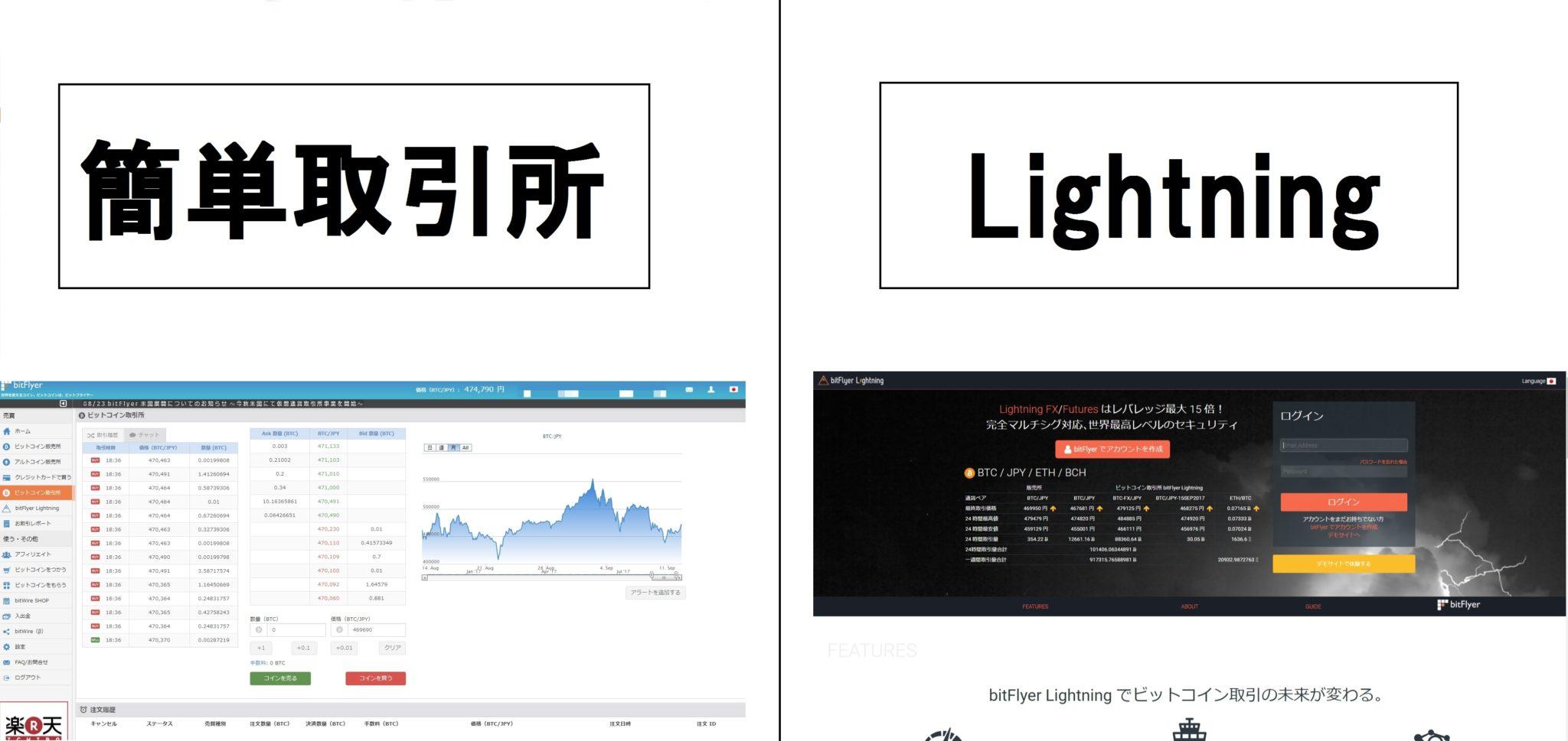 簡単取引所とLightning