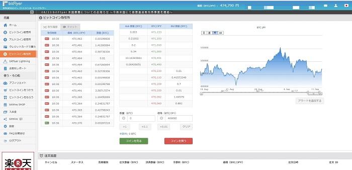 ビットコイン取引所ページ
