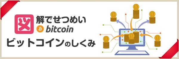 図解で説明ビットコインのしくみ